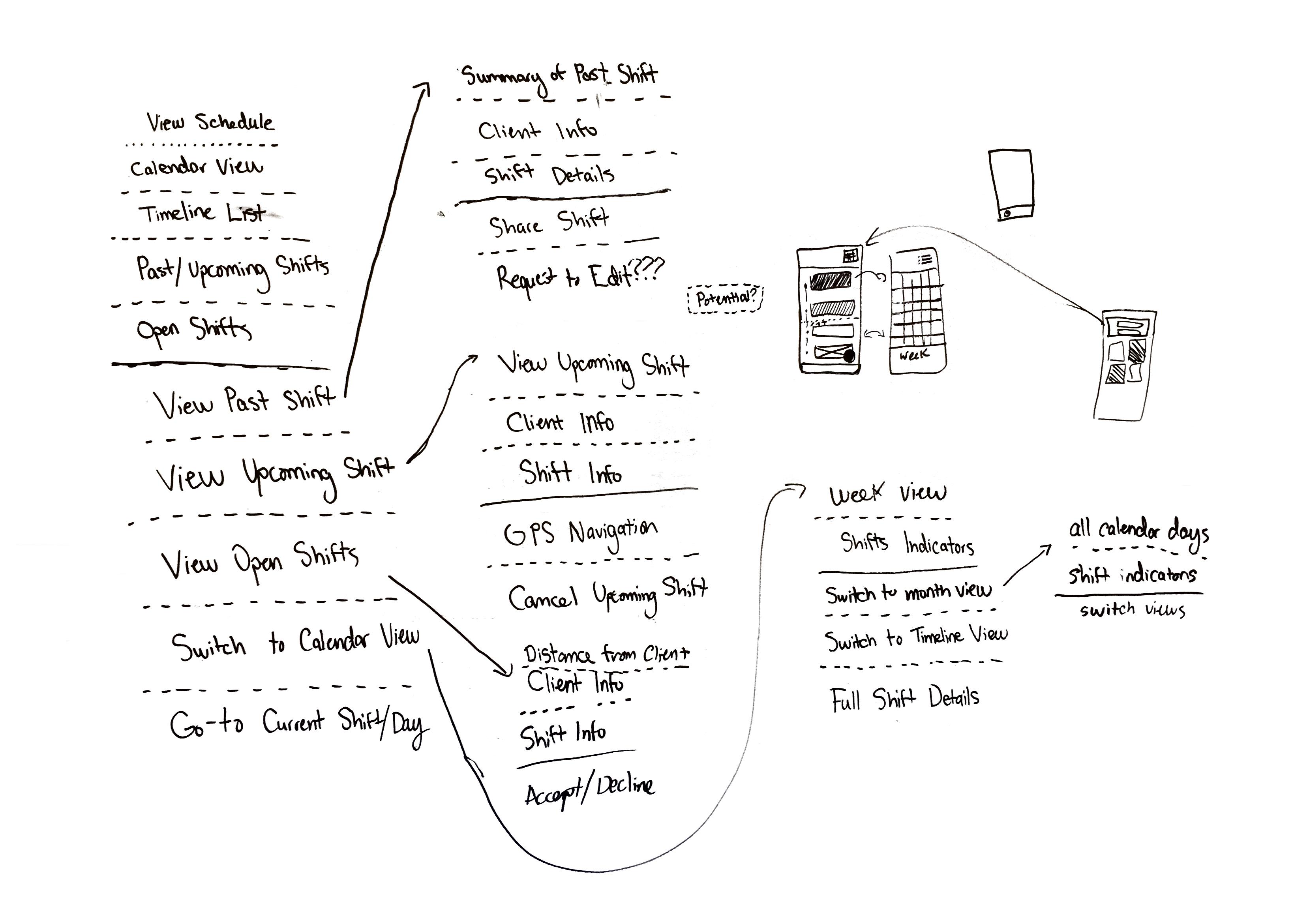 Schedule-Flow-Whiteboard